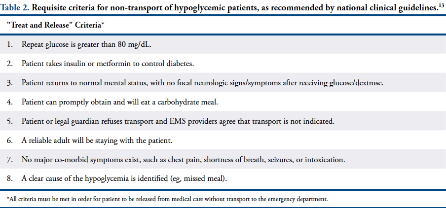 Prehospital Management of Hypoglycemic Emergencies | The
